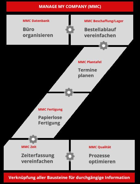 zink_banner